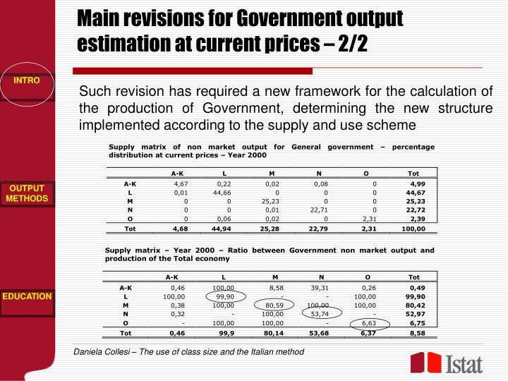 Main revisions for Government output estimation at current prices – 2/2