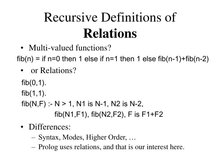 Recursive Definitions of