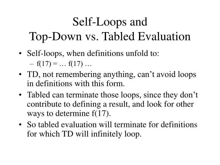 Self-Loops and
