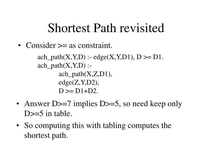 Shortest Path revisited