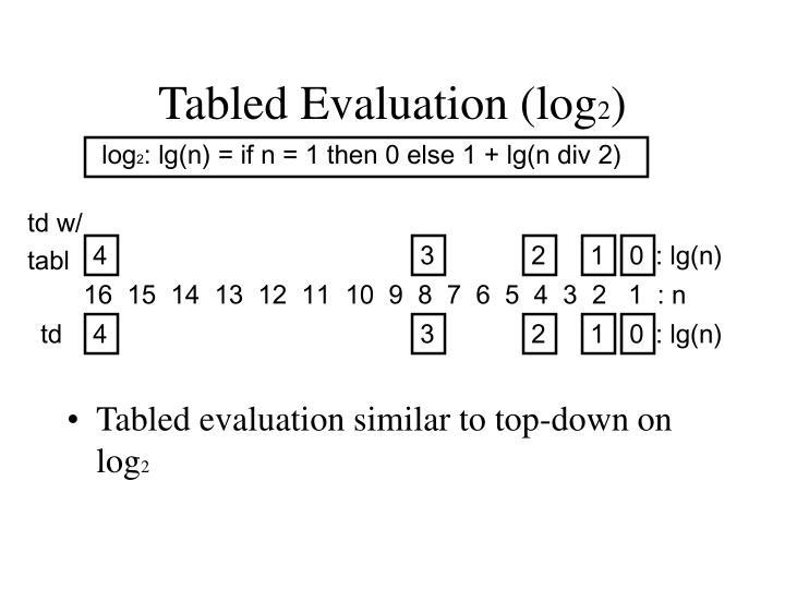 Tabled Evaluation (log