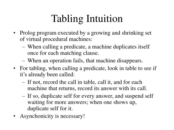 Tabling Intuition