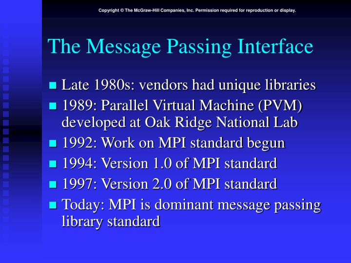 The Message Passing Interface