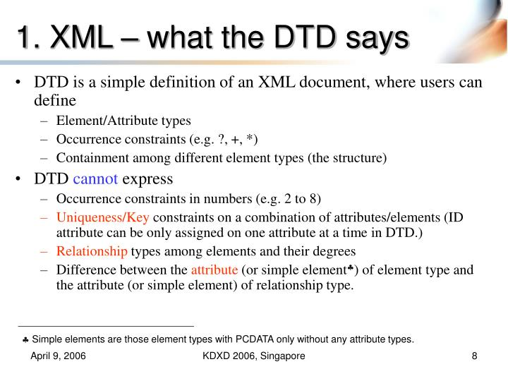 1. XML – what the DTD says