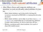 identify multi valued attributes