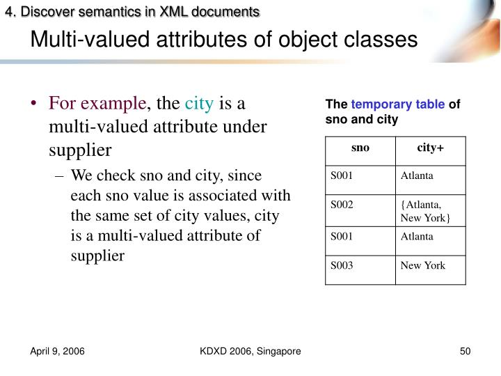 4. Discover semantics in XML documents