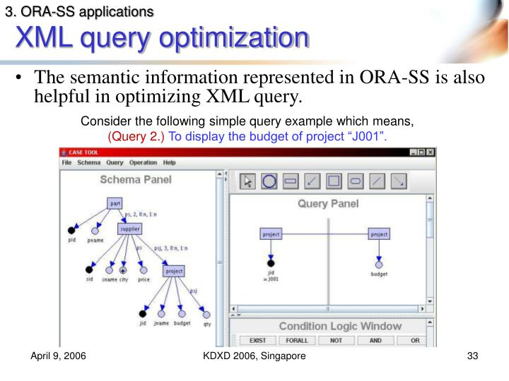 3. ORA-SS applications