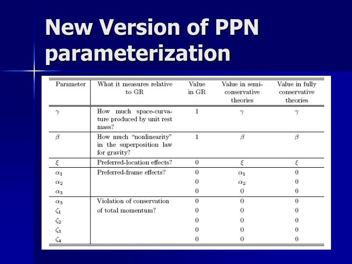 New Version of PPN parameterization