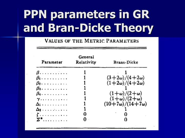 PPN parameters in GR and Bran-Dicke Theory
