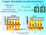 copper dissolution in microstructures