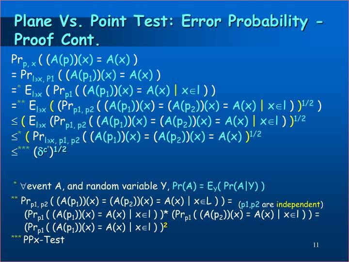 Plane Vs. Point Test: Error Probability - Proof Cont.