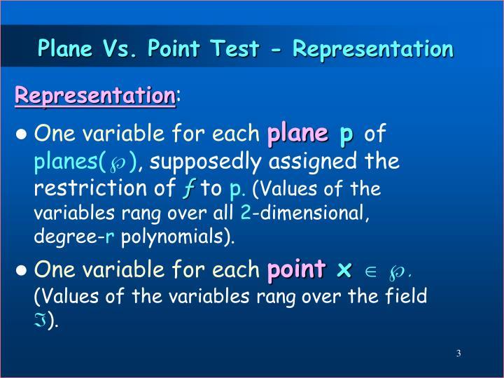 Plane Vs. Point Test - Representation