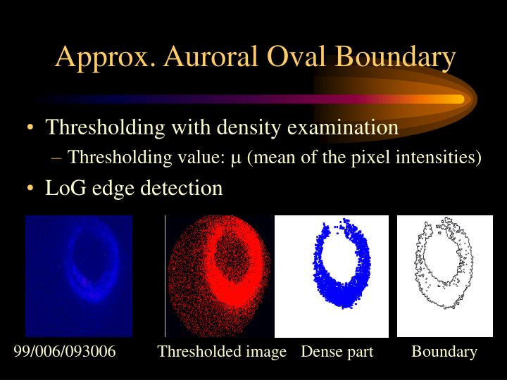 Approx. Auroral Oval Boundary