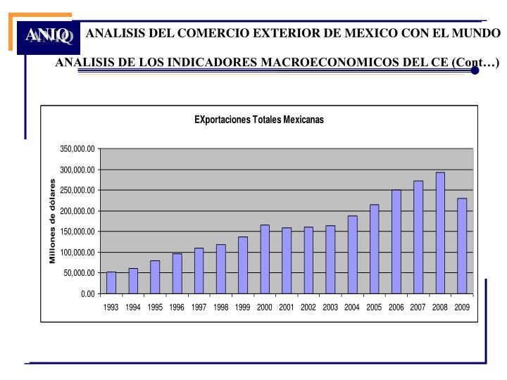 ANALISIS DEL COMERCIO EXTERIOR DE MEXICO CON EL MUNDO