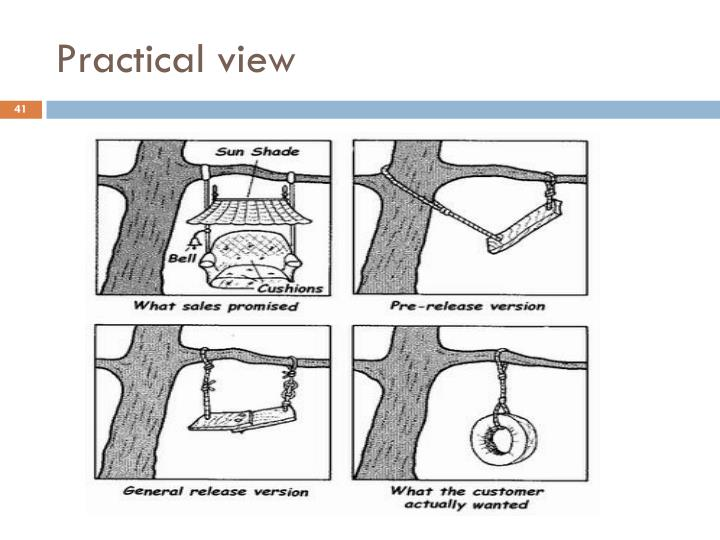 Practical view