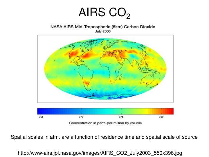 AIRS CO