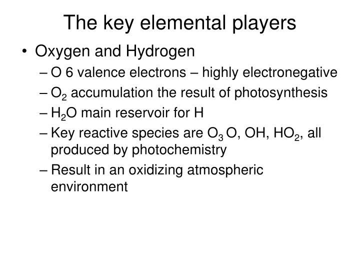 The key elemental players