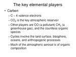 the key elemental players2