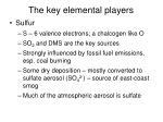 the key elemental players3