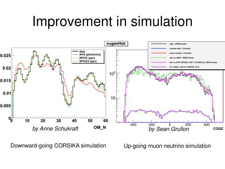 Improvement in simulation