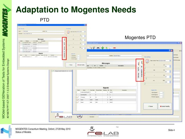 Adaptation to Mogentes Needs
