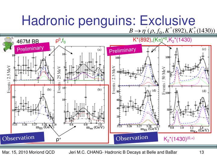 Hadronic penguins: Exclusive