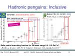hadronic penguins inclusive1