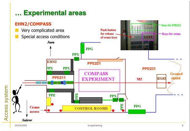 … Experimental areas