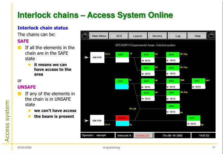 Interlock chains – Access System Online