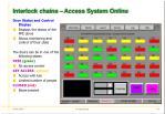 interlock chains access system online1