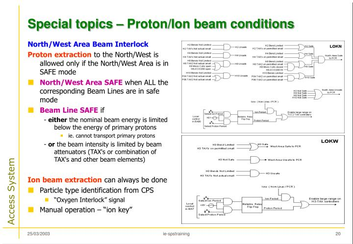 Special topics – Proton/Ion beam conditions