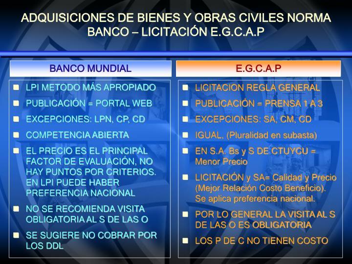 ADQUISICIONES DE BIENES Y OBRAS CIVILES NORMA BANCO – LICITACIÓN E.G.C.A.P