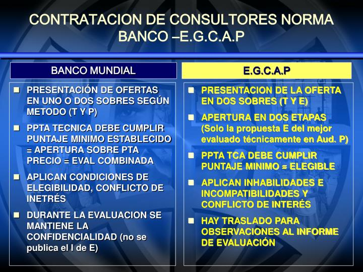 CONTRATACION DE CONSULTORES NORMA BANCO –E.G.C.A.P