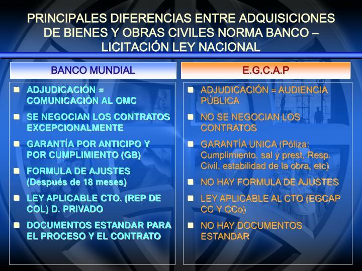 PRINCIPALES DIFERENCIAS ENTRE ADQUISICIONES DE BIENES Y OBRAS CIVILES NORMA BANCO – LICITACIÓN LEY NACIONAL
