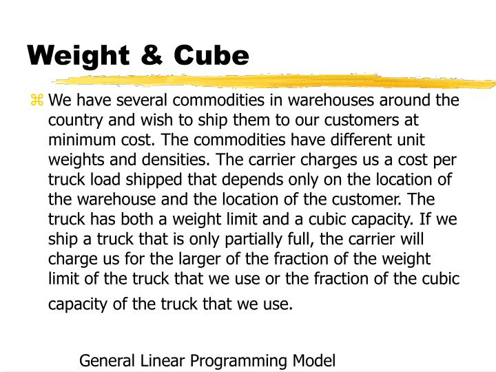 Weight & Cube