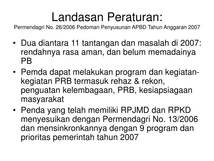 Landasan Peraturan: