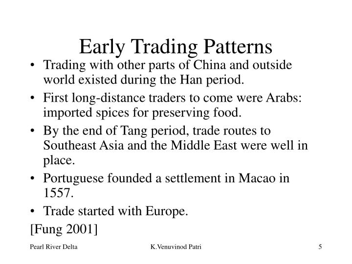 Early Trading Patterns