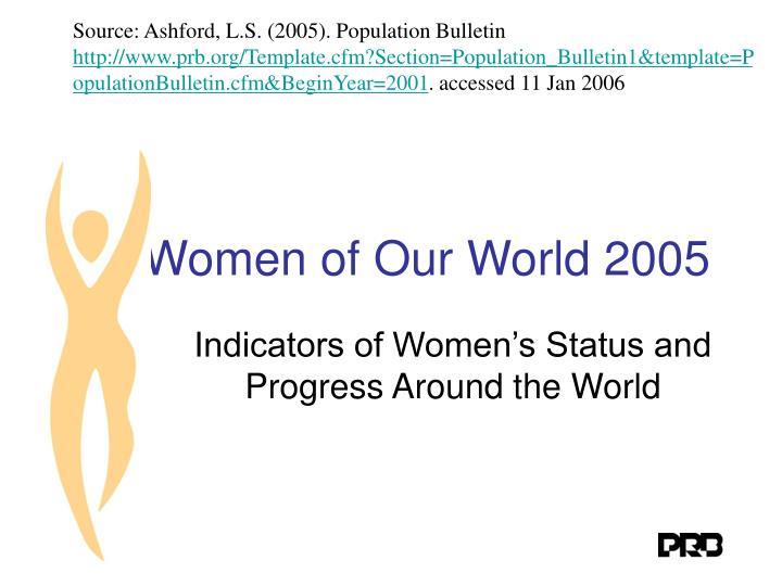 Source: Ashford, L.S. (2005). Population Bulletin