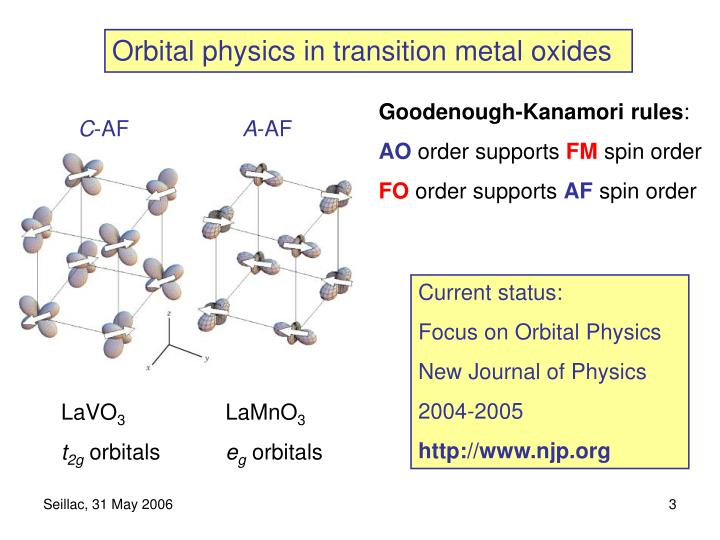 Orbital physics in transition metal oxides