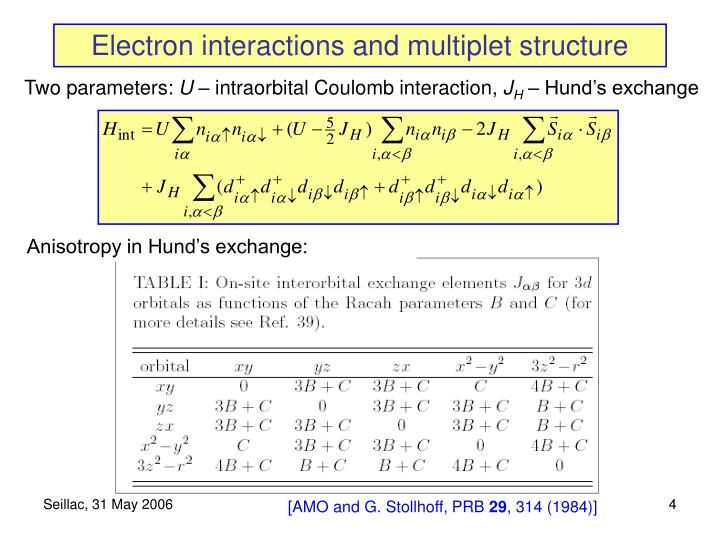 Electron interactions and multiplet structure