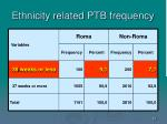 ethnicity related ptb frequency
