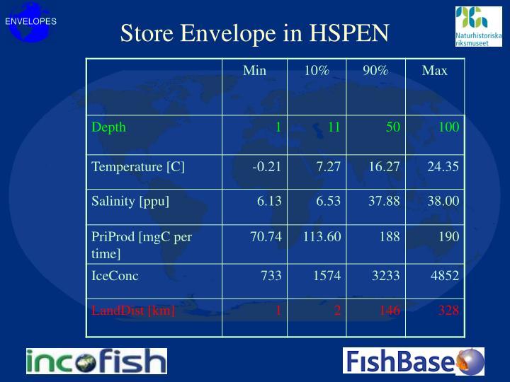 Store Envelope in HSPEN