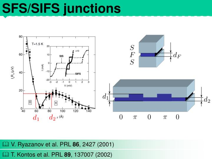 SFS/SIFS junctions