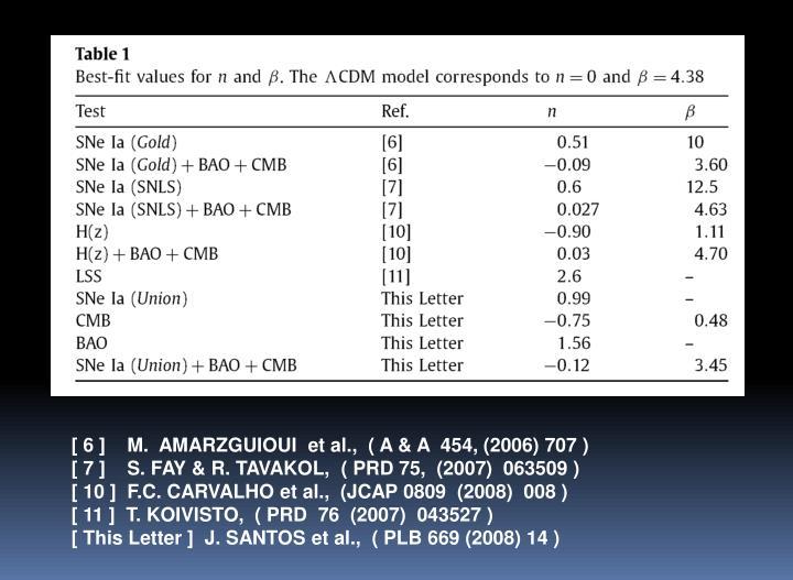 [ 6 ]    M.  AMARZGUIOUI  et al.,  ( A & A  454, (2006) 707 )