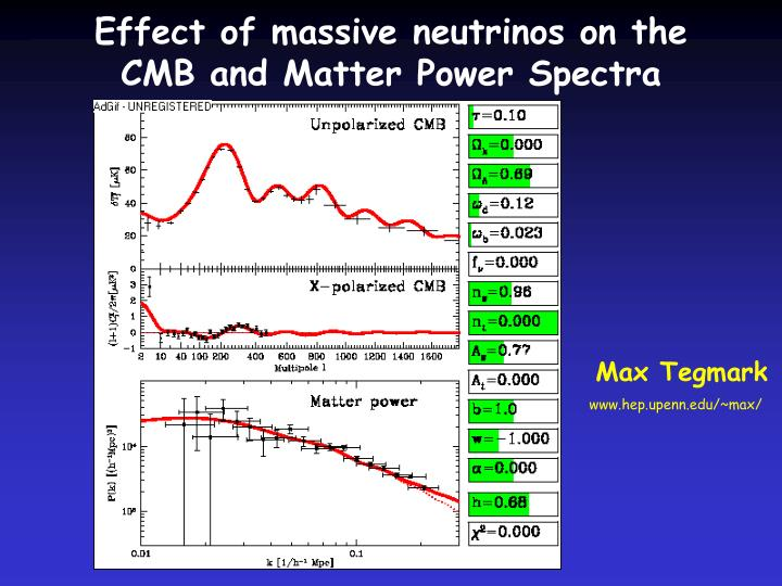 Effect of massive neutrinos on the CMB and Matter Power Spectra