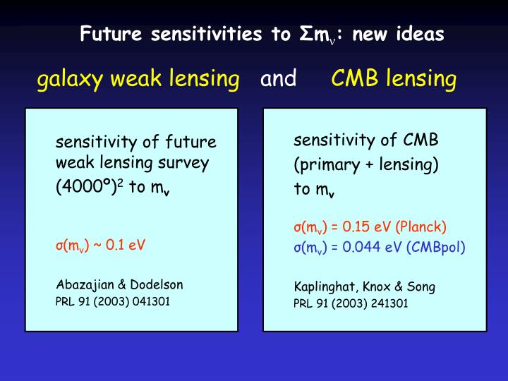 galaxy weak lensing