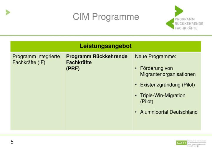 CIM Programme