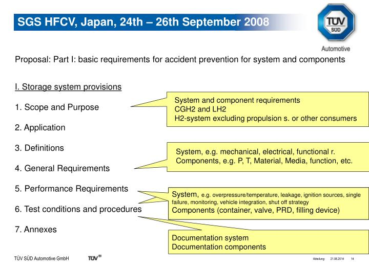 Proposal: Part I: basic requirements for accident prevention for system and components