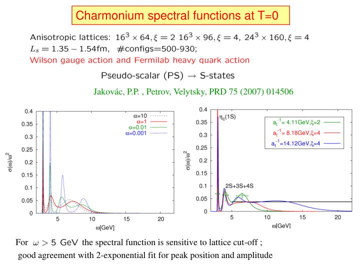 Charmonium spectral functions at T=0