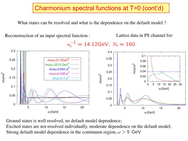 Charmonium spectral functions at T=0 (cont'd)